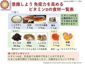 image-これからの季節に必要な栄養素 | よねなが治療院